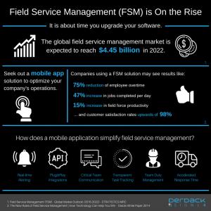 field-service-management